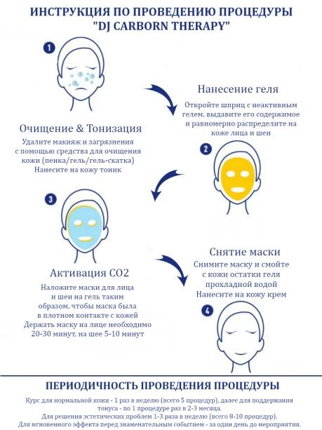 Набор карбокситерапии для лица и шеи (+1 тканевая маска бесплатно!)